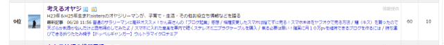 blogmura629