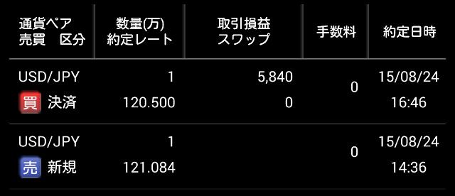 ドル円里佳子824