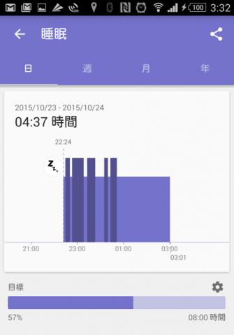 liferog151024睡眠1