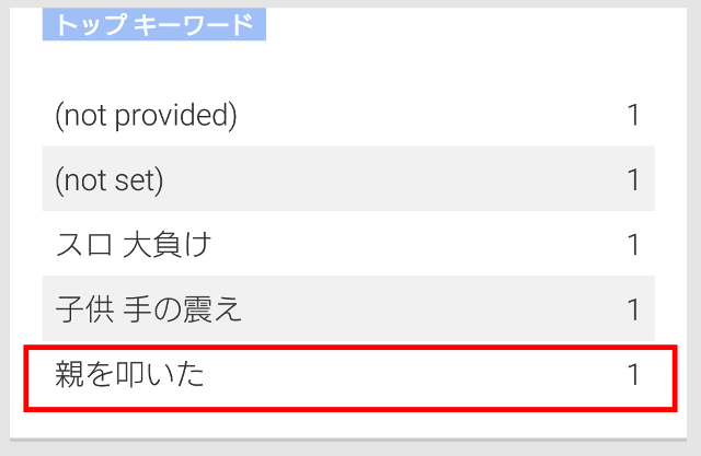 kaisekiSS1220